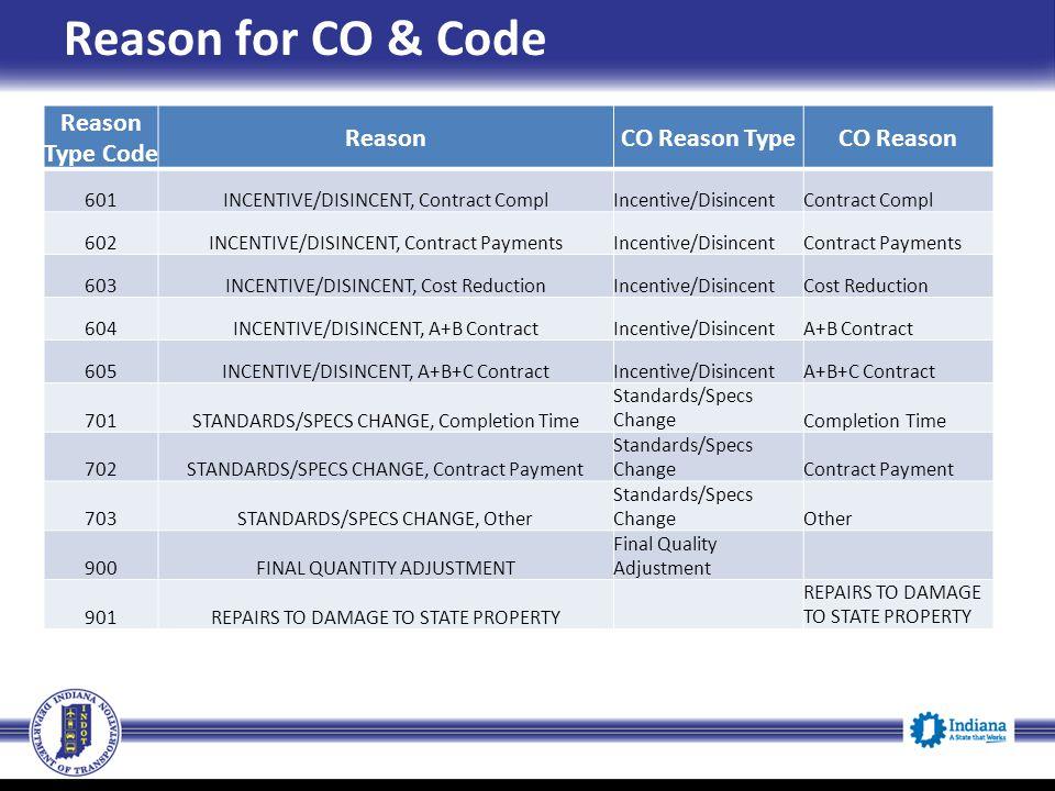 Reason for CO & Code Reason Type Code Reason CO Reason Type CO Reason