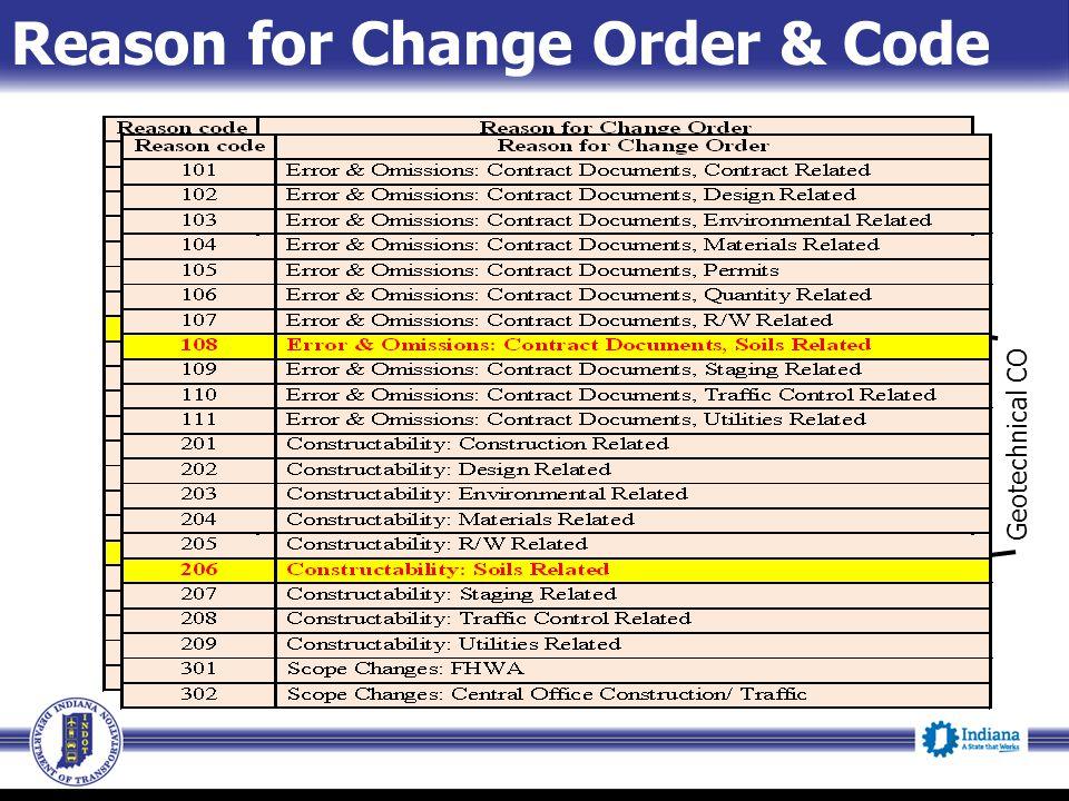 Reason for Change Order & Code