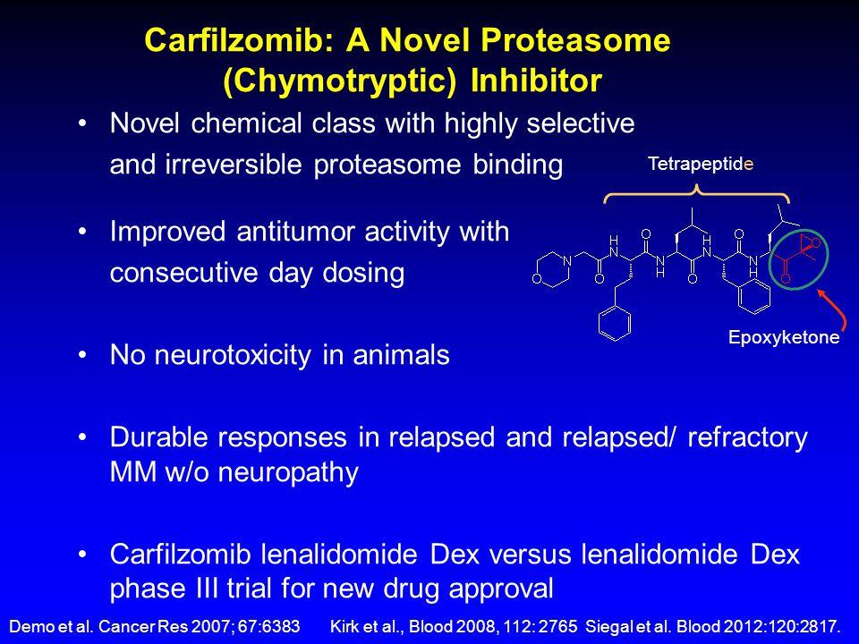 Carfilzomib: A Novel Proteasome (Chymotryptic) Inhibitor