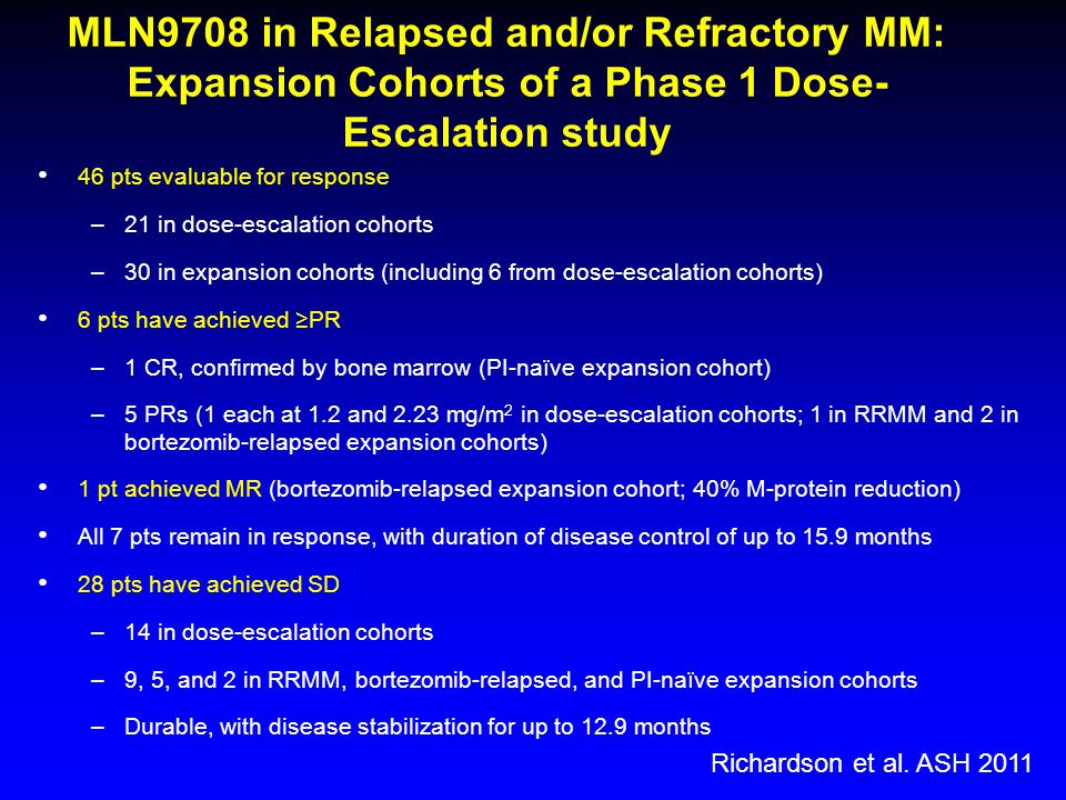 MLN9708 in Relapsed and/or Refractory MM: Expansion Cohorts of a Phase 1 Dose-Escalation study