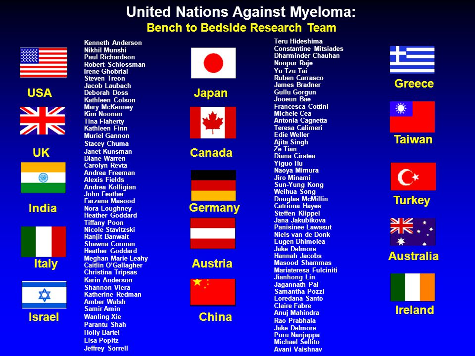 United Nations Against Myeloma: Bench to Bedside Research Team