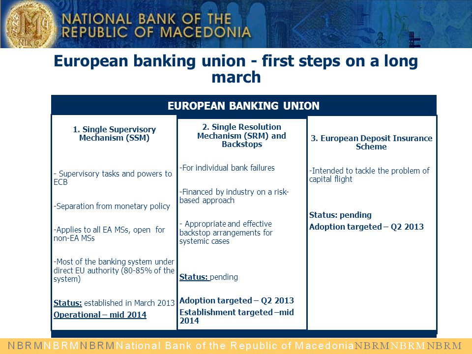 European banking union - first steps on a long march