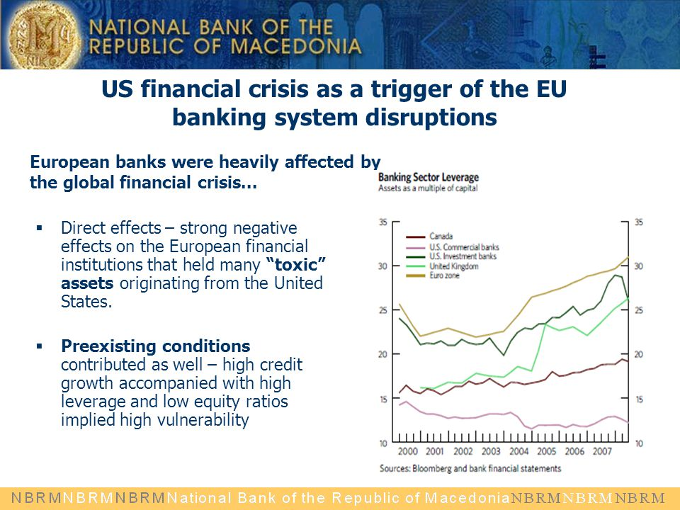 US financial crisis as a trigger of the EU banking system disruptions