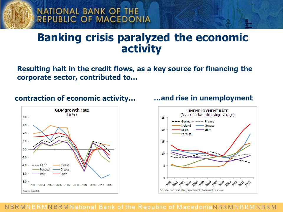 Banking crisis paralyzed the economic activity