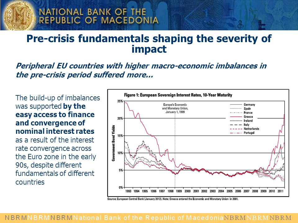 Pre-crisis fundamentals shaping the severity of impact