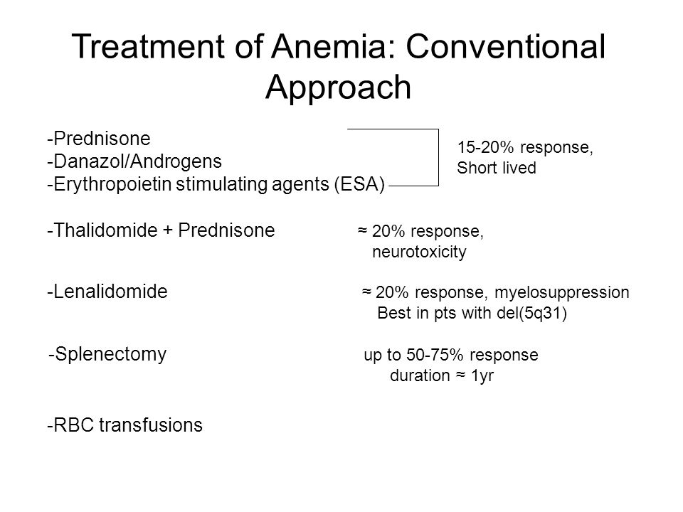 Treatment of Anemia: Conventional Approach