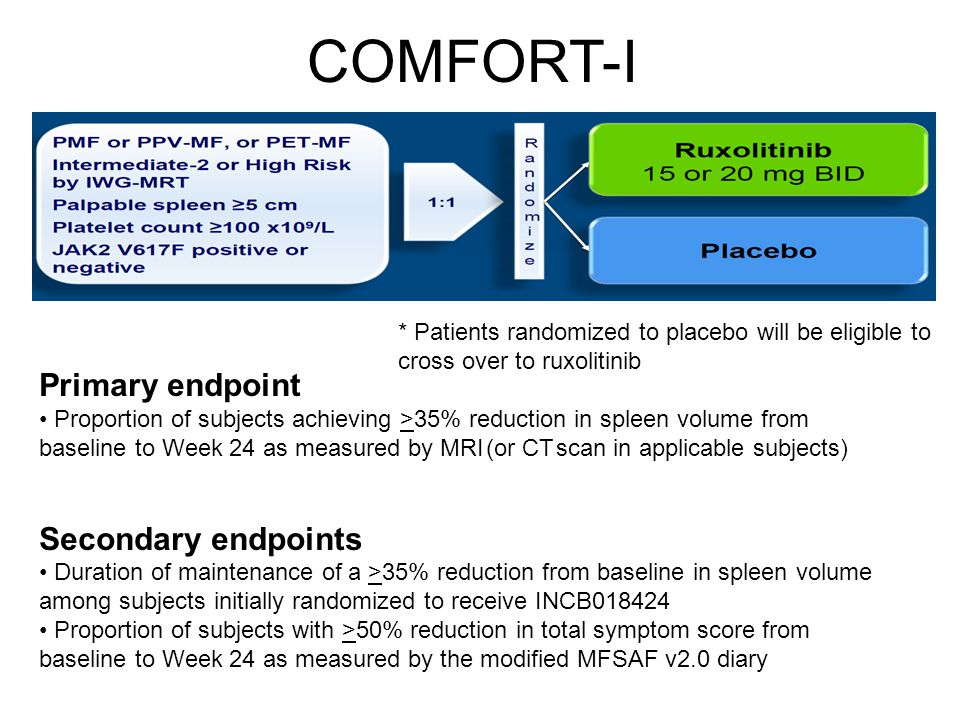 COMFORT-I Primary endpoint Secondary endpoints