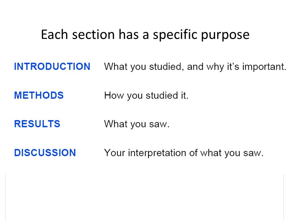 Each section has a specific purpose