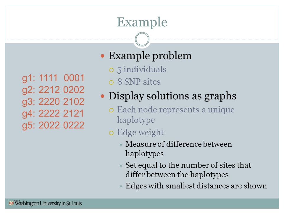 Example Example problem Display solutions as graphs g1: 1111 0001