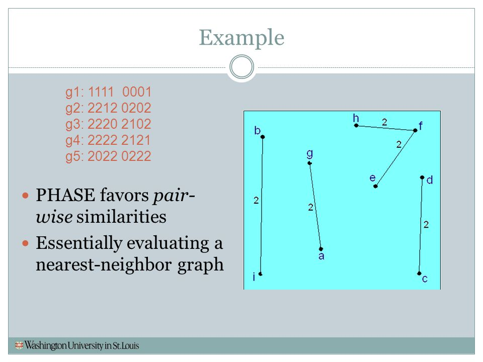 Example PHASE favors pair-wise similarities