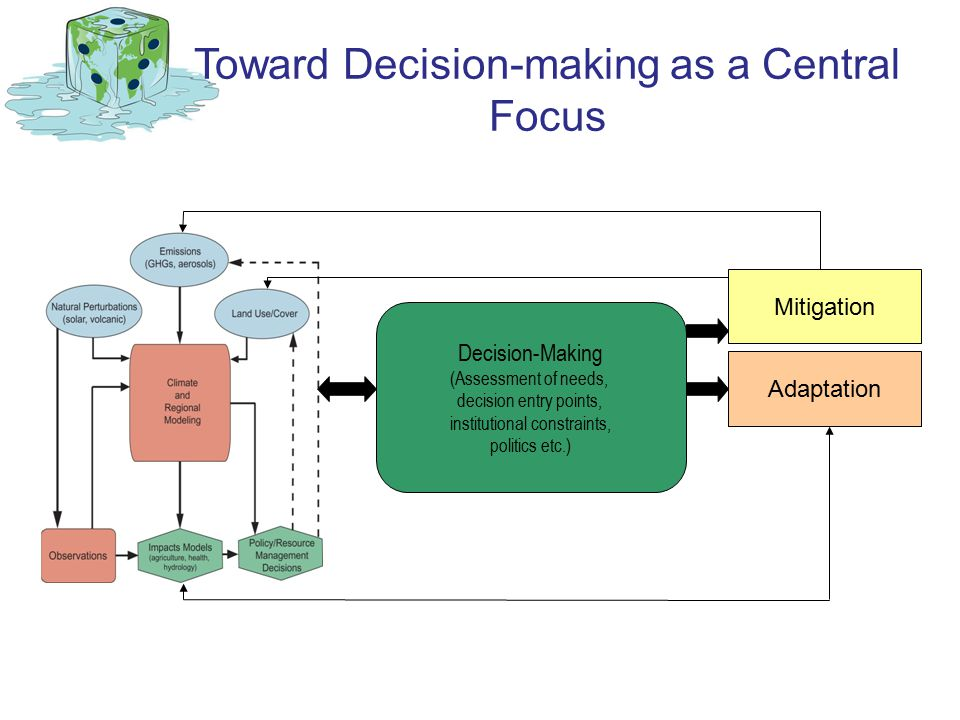 Toward Decision-making as a Central Focus