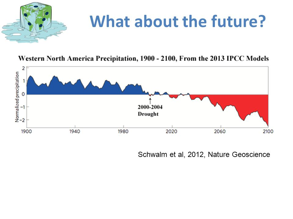 What about the future Schwalm et al, 2012, Nature Geoscience