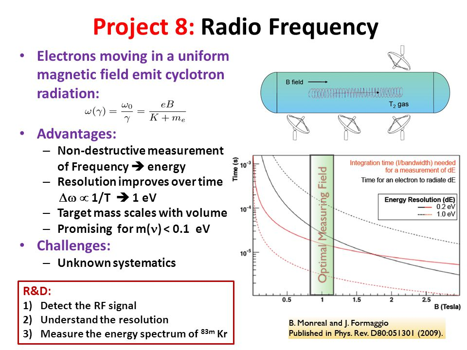 Project 8: Radio Frequency