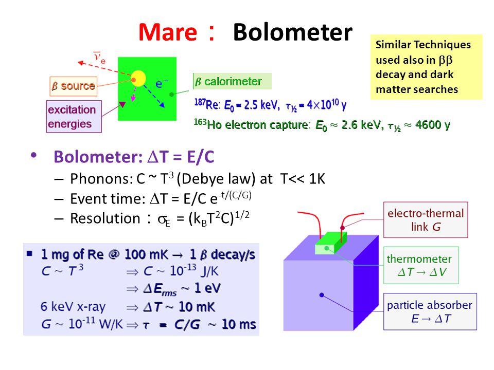 Mare: Bolometer Bolometer: DT = E/C