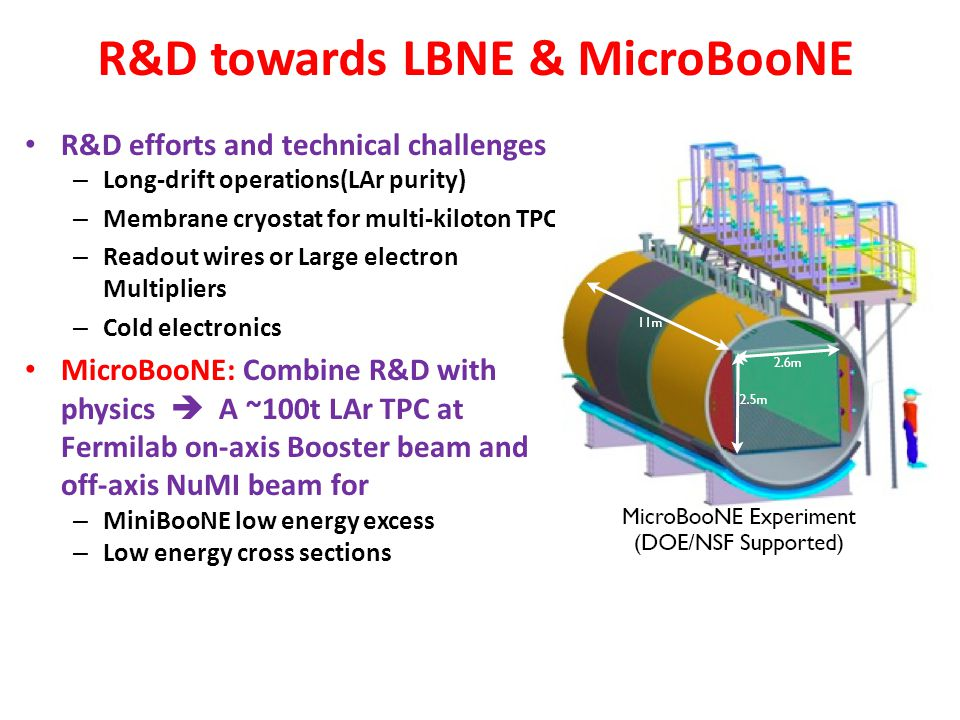 R&D towards LBNE & MicroBooNE