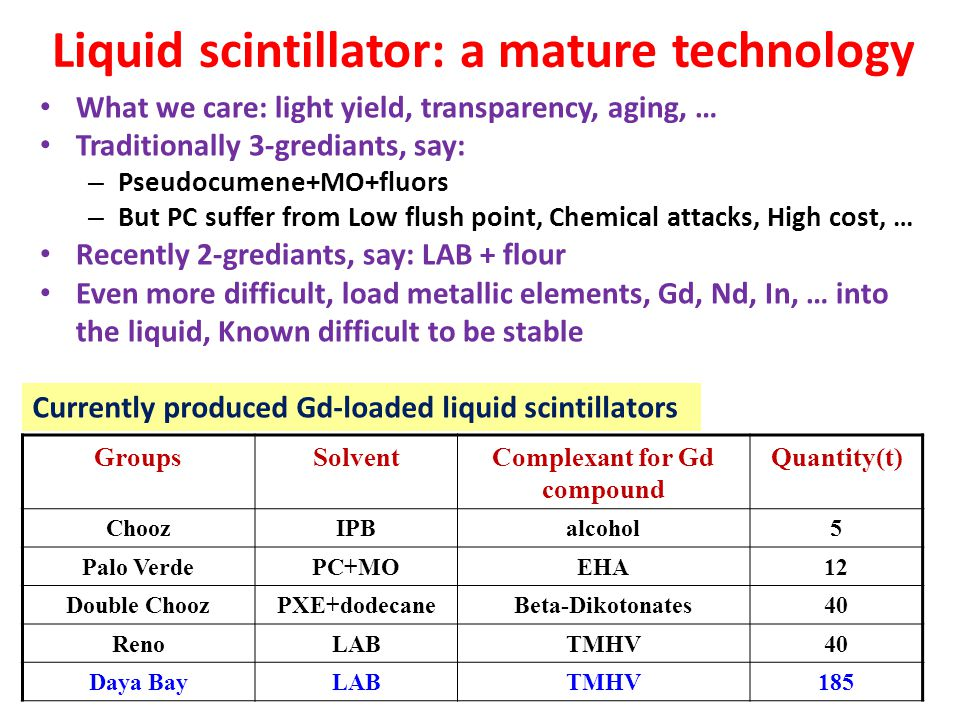 Liquid scintillator: a mature technology