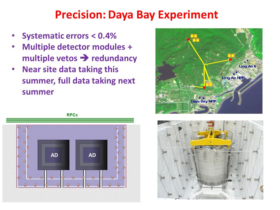 Precision: Daya Bay Experiment