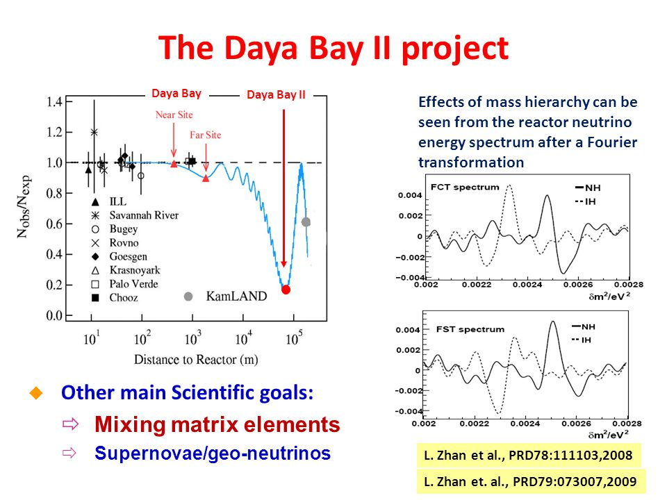 The Daya Bay II project Other main Scientific goals: