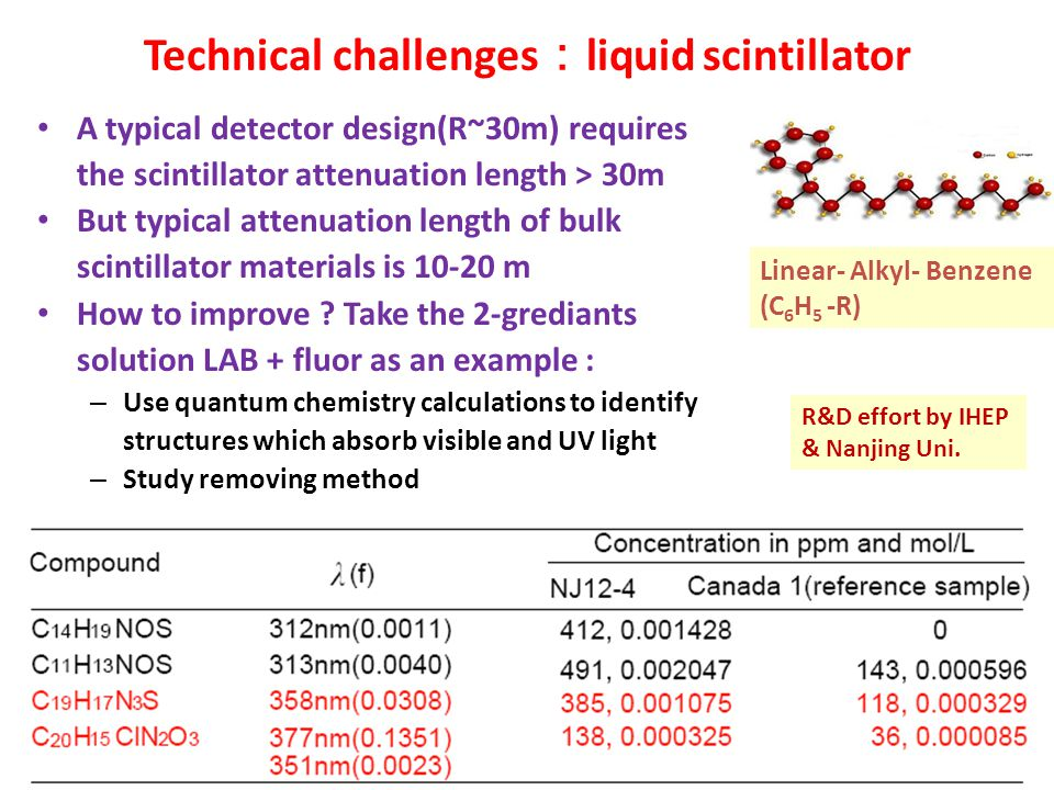 Technical challenges:liquid scintillator