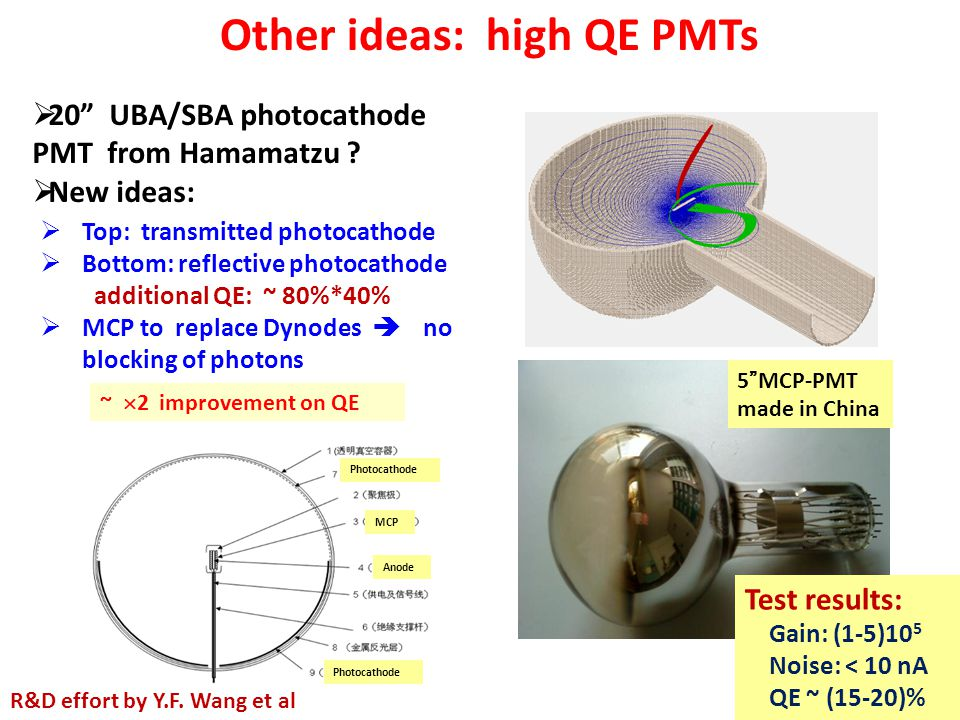 Other ideas: high QE PMTs