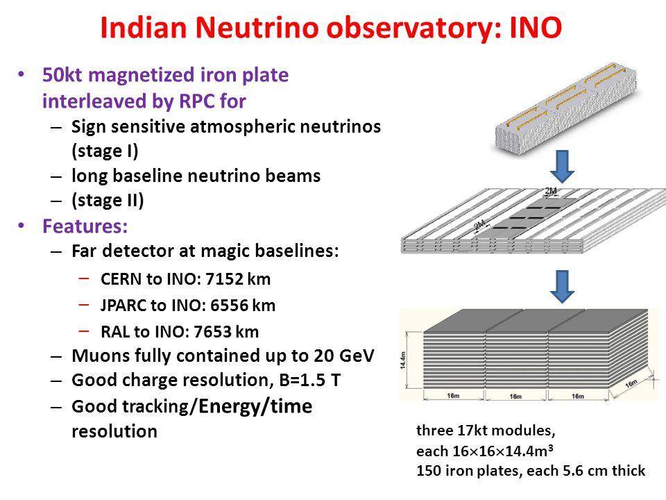 Indian Neutrino observatory: INO