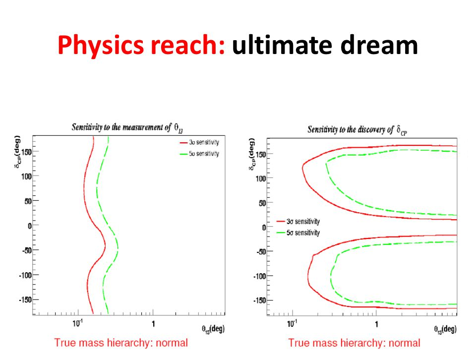 Physics reach: ultimate dream