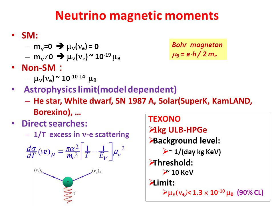 Neutrino magnetic moments