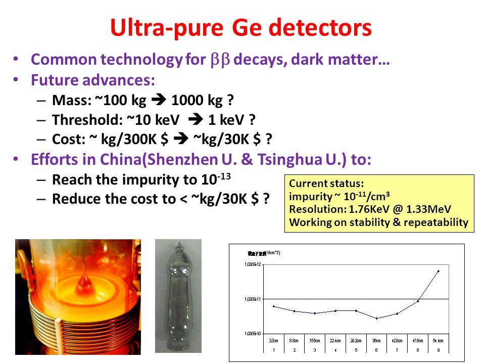 Ultra-pure Ge detectors