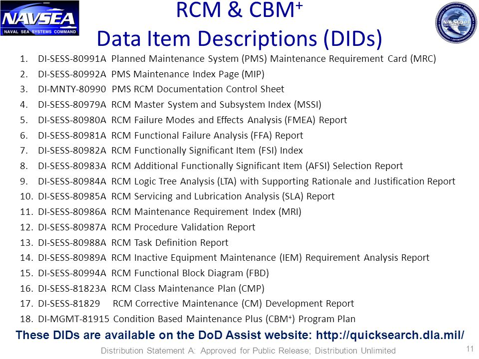 RCM & CBM+ Data Item Descriptions (DIDs)