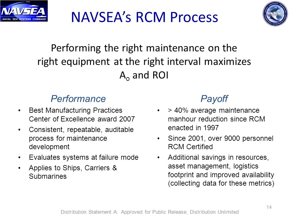 NAVSEA's RCM Process Performing the right maintenance on the
