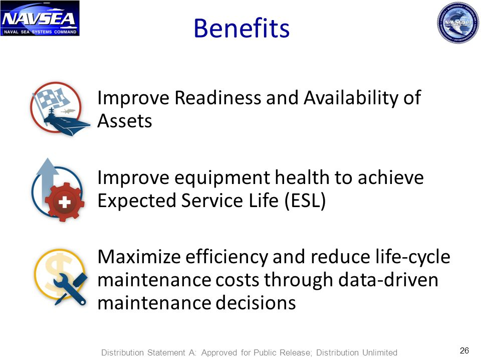 Benefits Improve Readiness and Availability of Assets