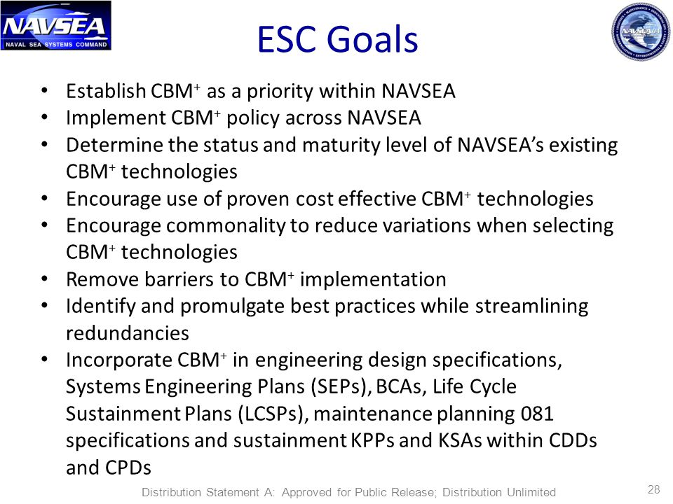 ESC Goals Establish CBM+ as a priority within NAVSEA