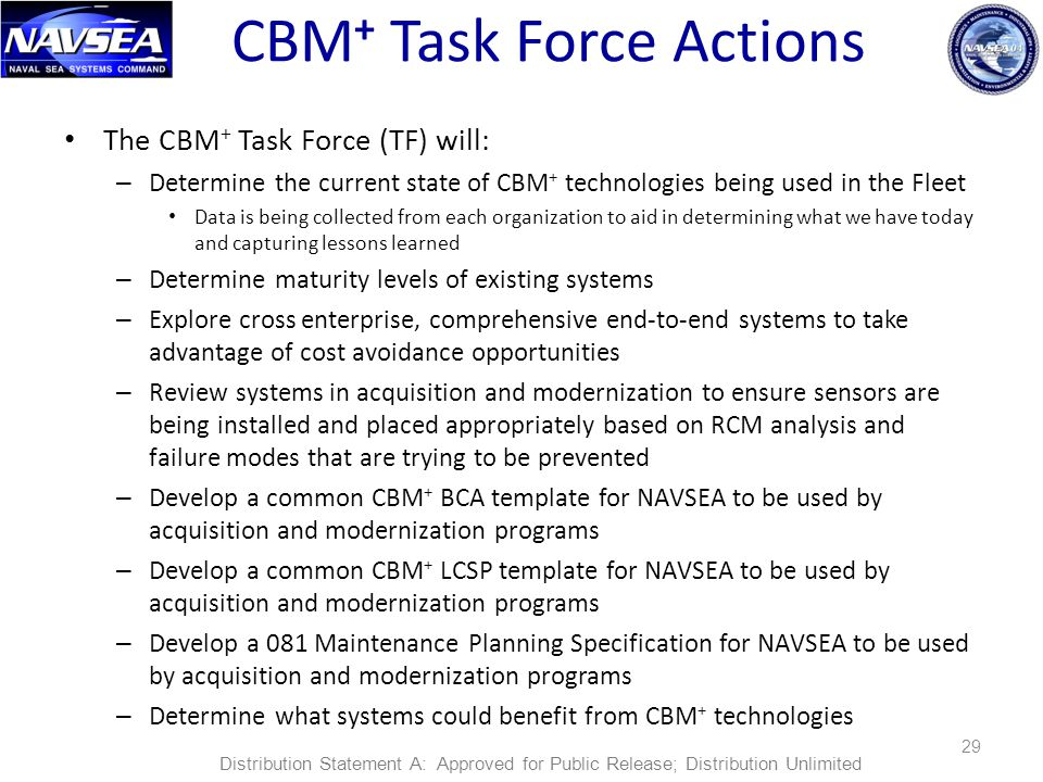 CBM+ Task Force Actions