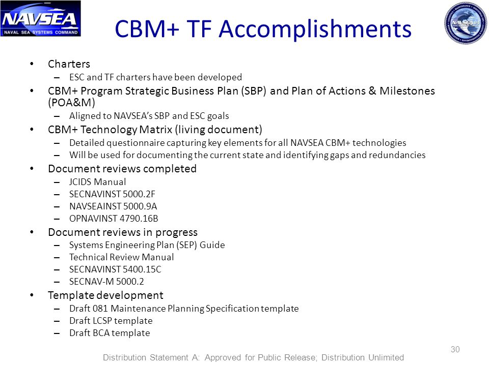 CBM+ TF Accomplishments