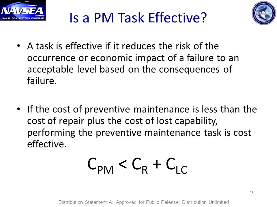 CPM < CR + CLC Is a PM Task Effective