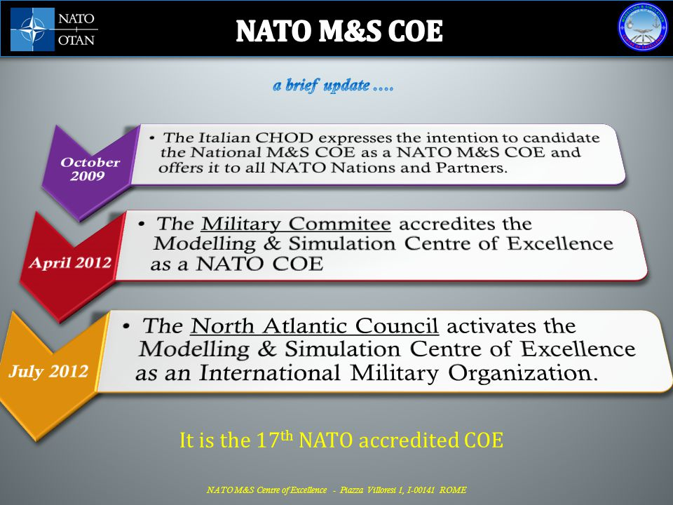 NATO M&S COE October 2009.