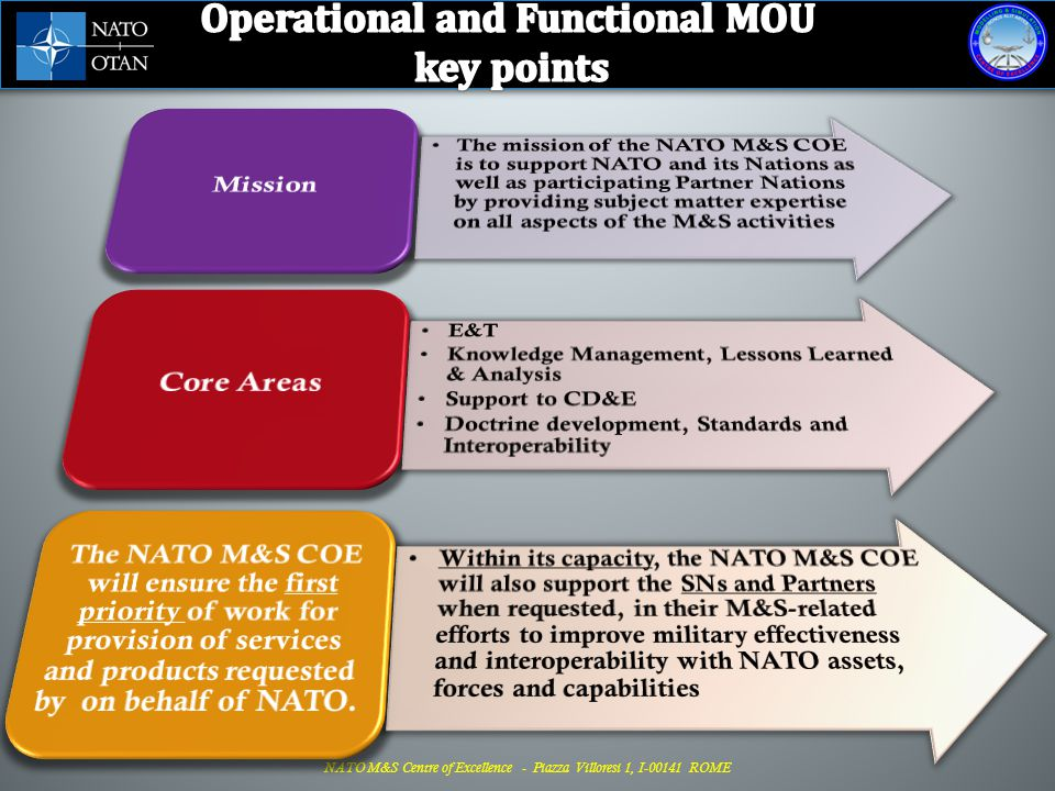 Operational and Functional MOU