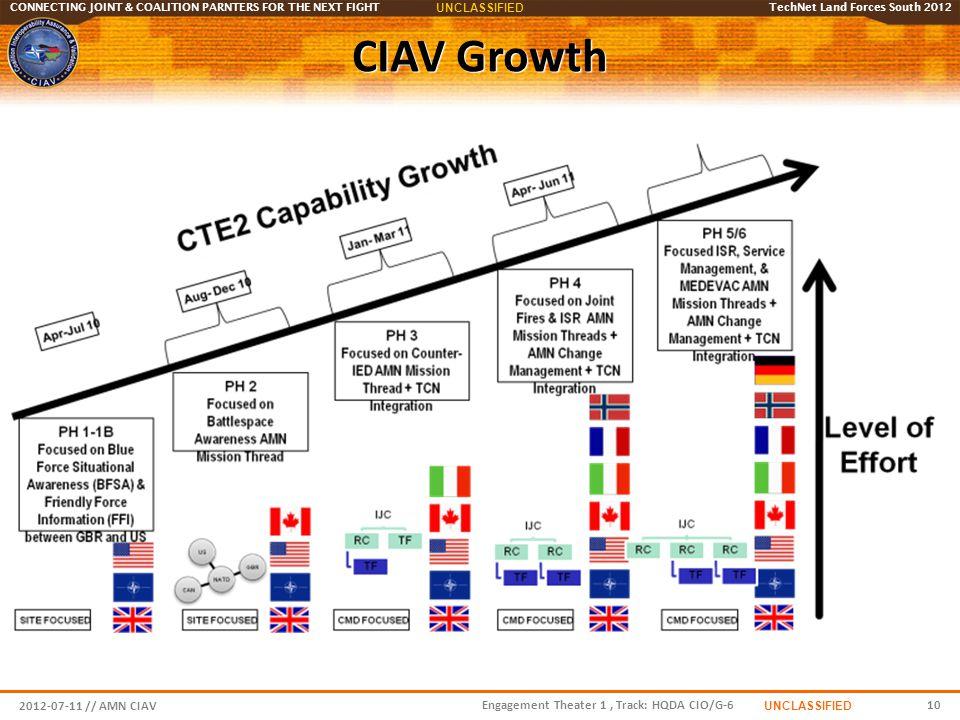 CIAV Growth 2012-07-11 // AMN CIAV