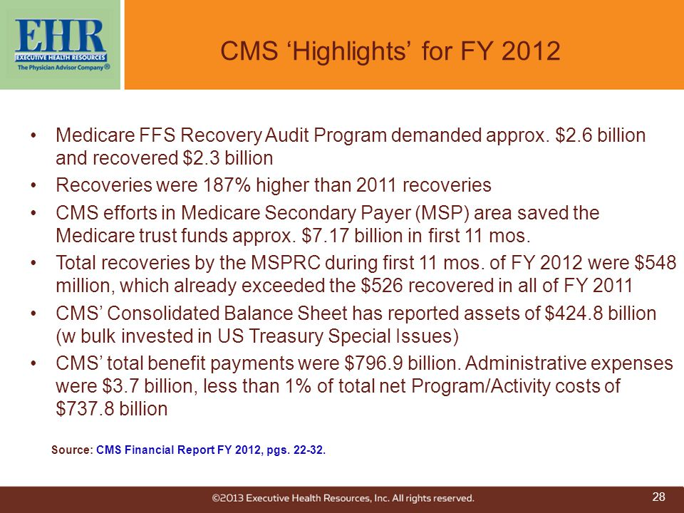 CMS 'Highlights' for FY 2012