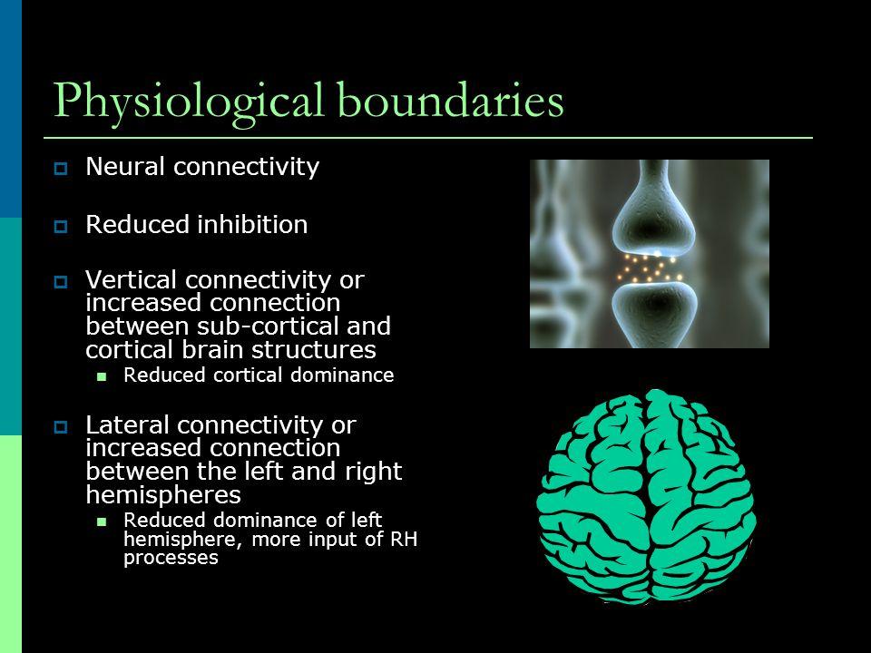 Physiological boundaries