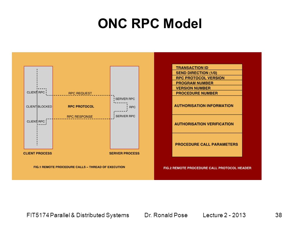 ONC RPC Model FIT5174 Parallel & Distributed Systems Dr.