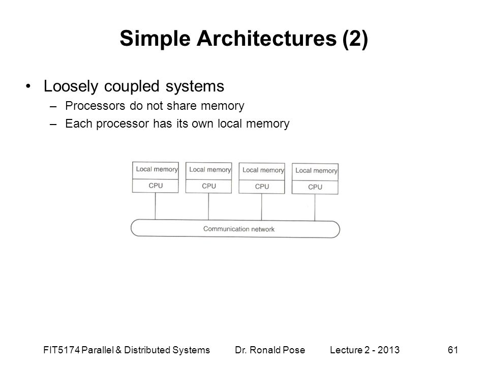 Simple Architectures (2)