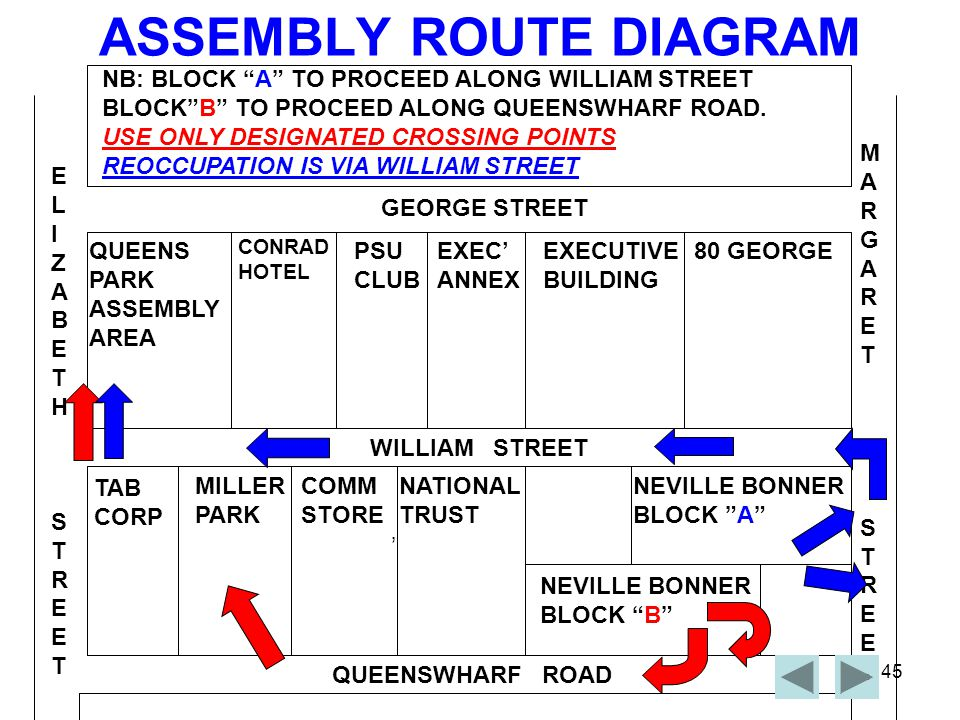 ASSEMBLY ROUTE DIAGRAM