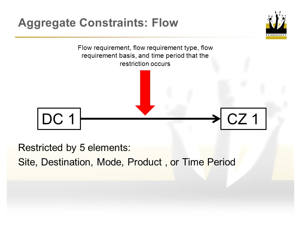 Aggregate Constraints: Flow