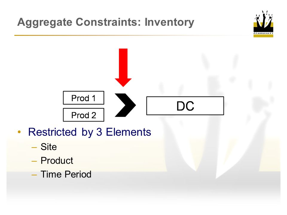 Aggregate Constraints: Inventory