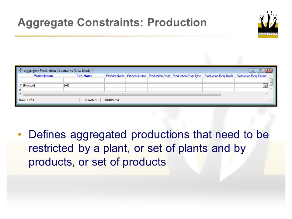 Aggregate Constraints: Production