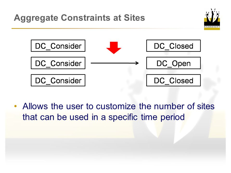Aggregate Constraints at Sites