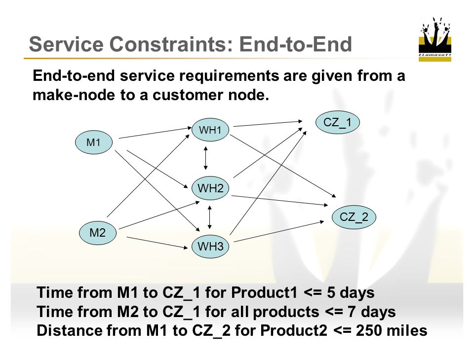 Service Constraints: End-to-End