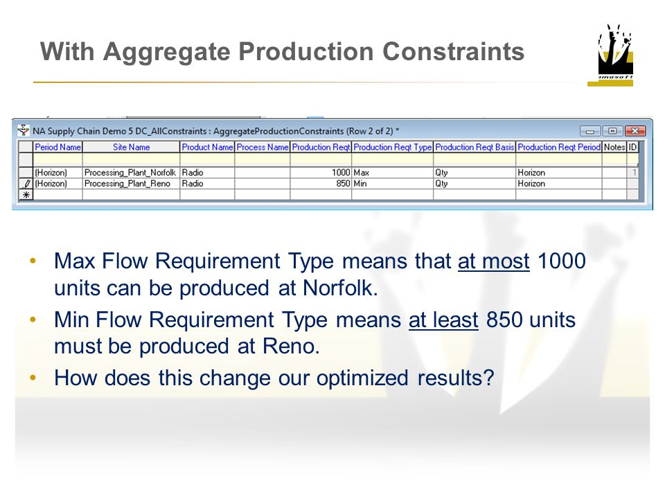 With Aggregate Production Constraints