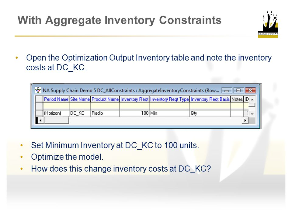 With Aggregate Inventory Constraints